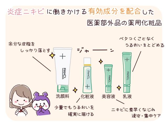 ファンケルアクネケアは有効成分を配合したニキビ用化粧品