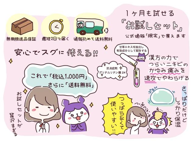 ファンケルアクネケアのお試しセットは、税込1000円、送料無料、無期限返品保証付き